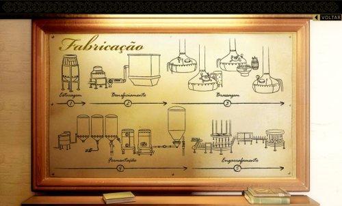 Quadro com os passos da fabricação da Bohemia