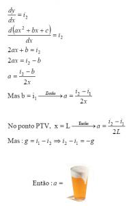 A matemática de Ouro Preto
