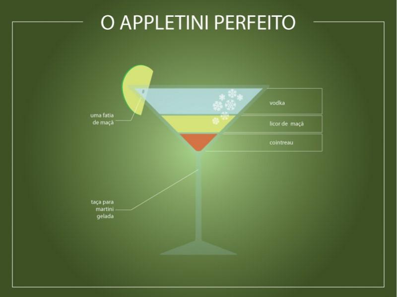 Infográfico Appletini