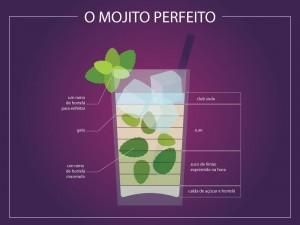 Infográfico Mojito