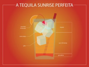 Infográfico Tequila Sunrise