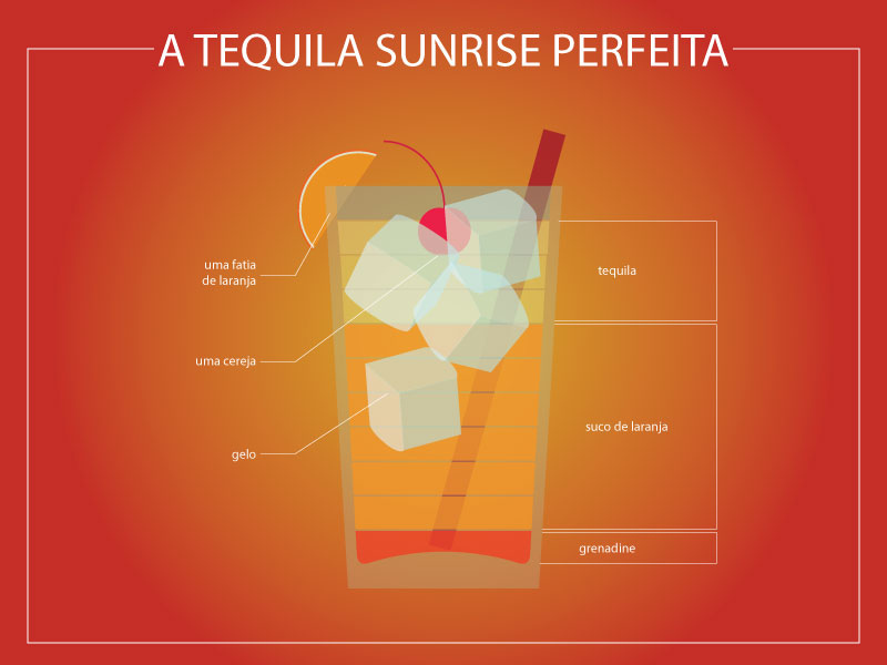 Infográfico Tequila Sunrise