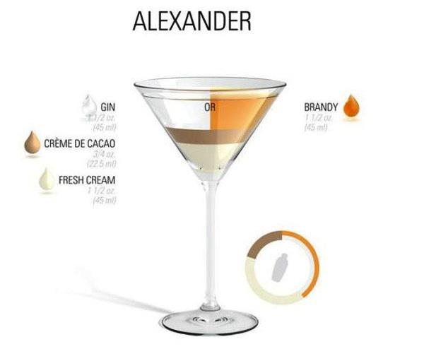 Drink Alexander