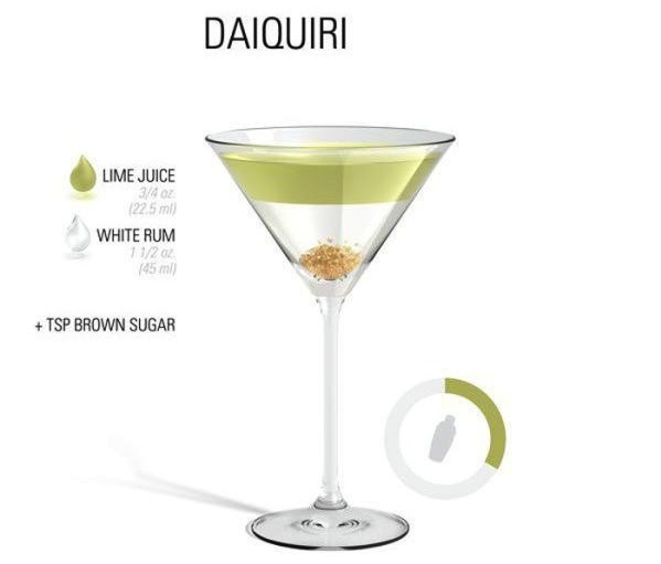 Drink Daiquiri
