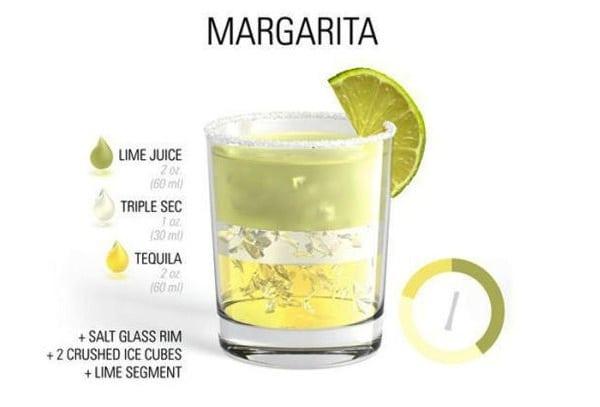 Drink Margarita