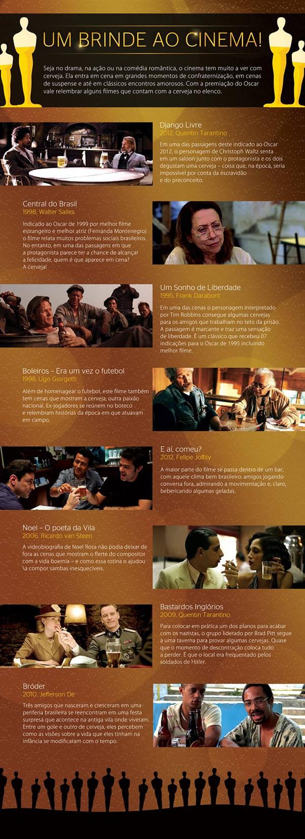 Folder com filmes brasileiros com cerveja