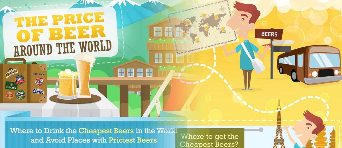 Lista com os países onde a cerveja é mais barata