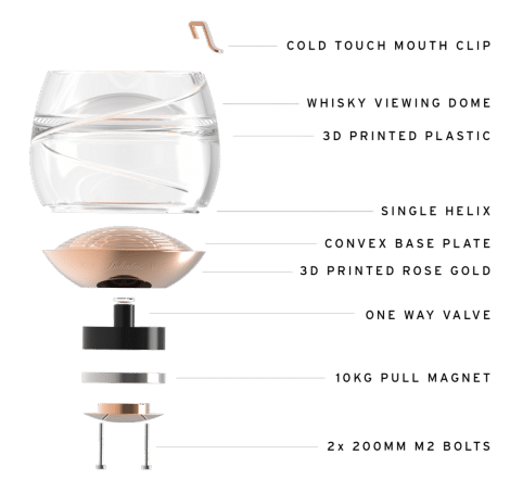 Copo para beber whisky no espaço em etapas